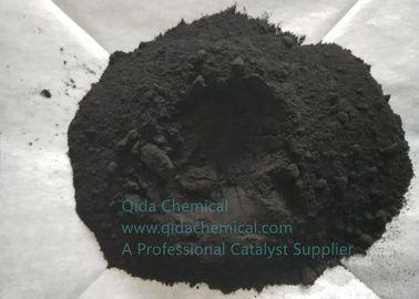 China El polvo apoyó los catalizadores del níquel, alto rendimiento, catalizador de la hidrogenación,en ventas